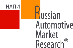 Russian Automotive Market Research