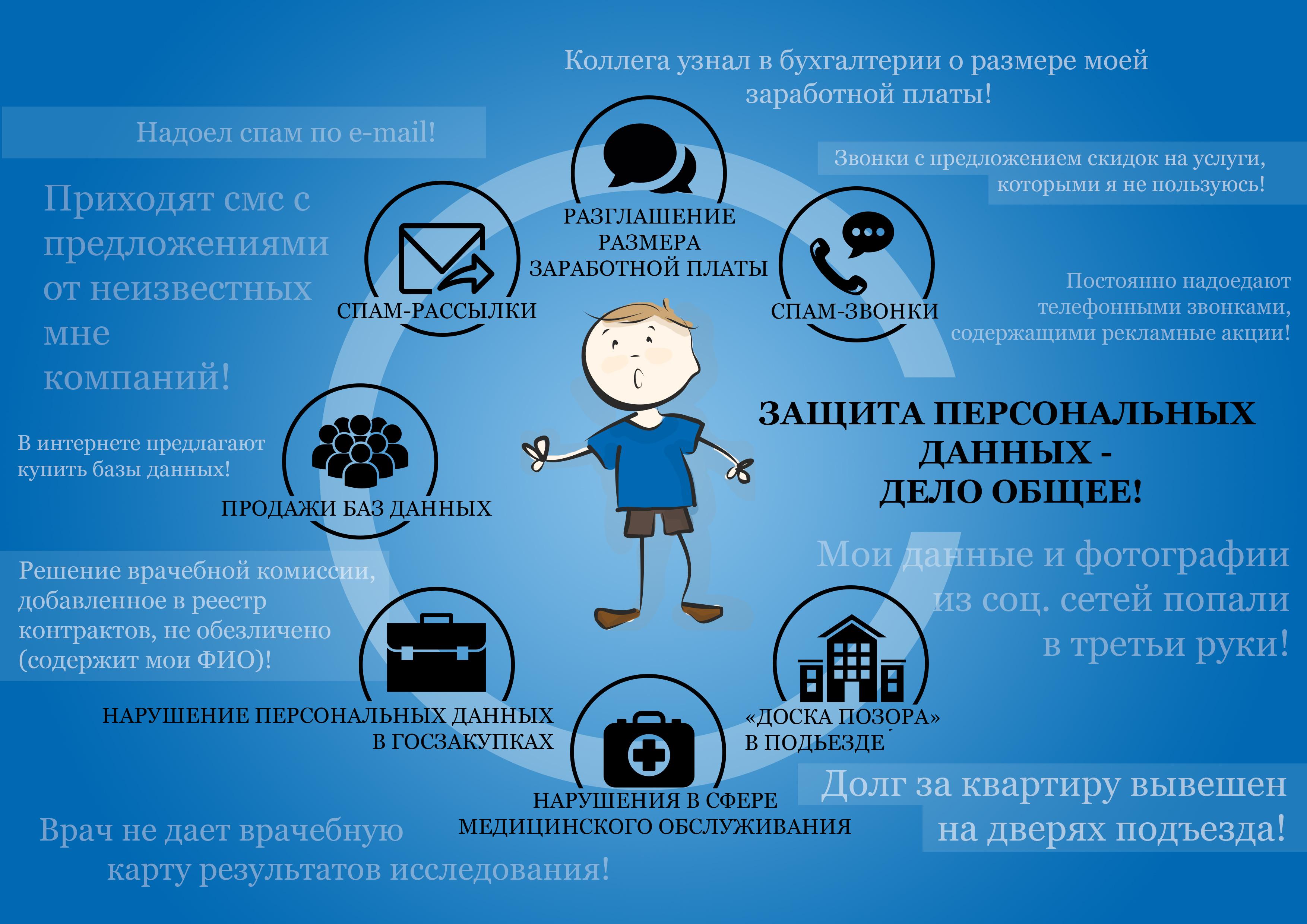 Персональные данные картинки для детей